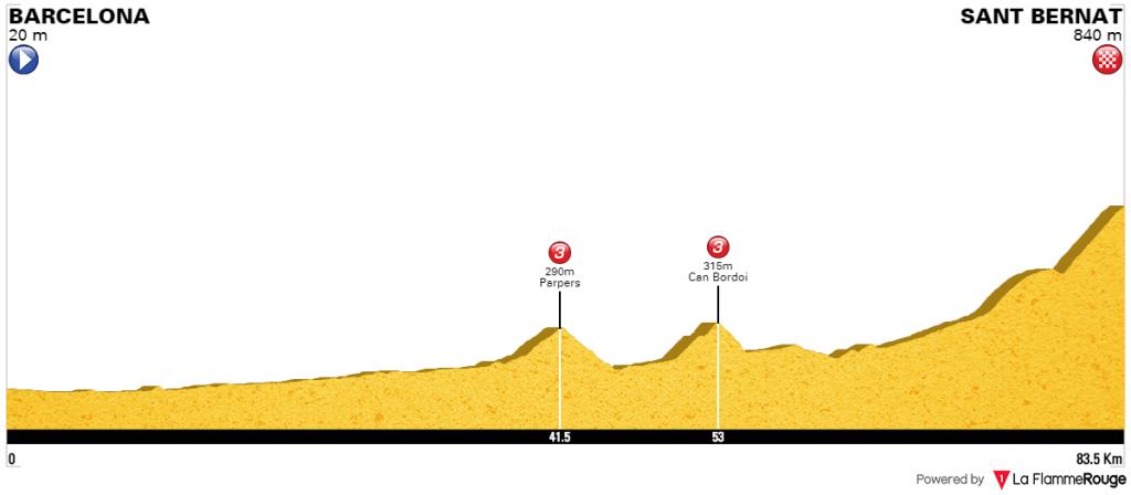 Cycling Pyrenees