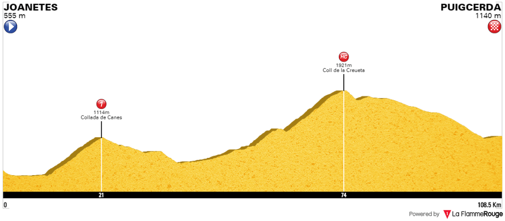 Barcelona Tourmalet cycling trip