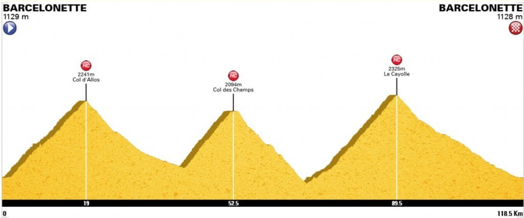 Alps stage2