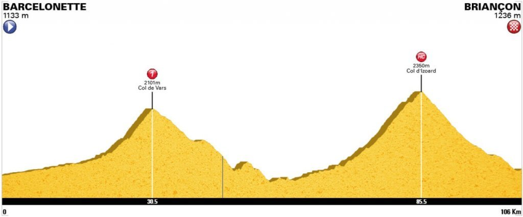 Alps stage4