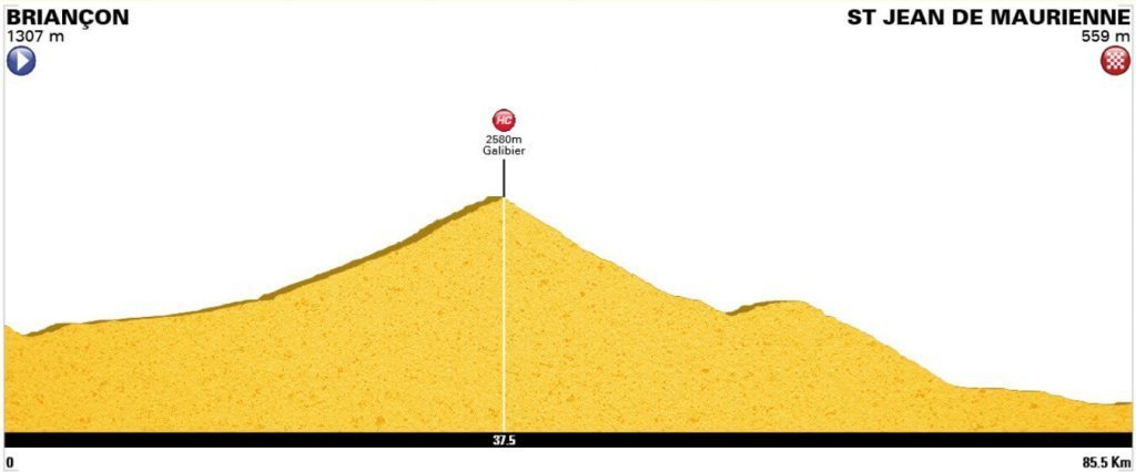 Alps stage5