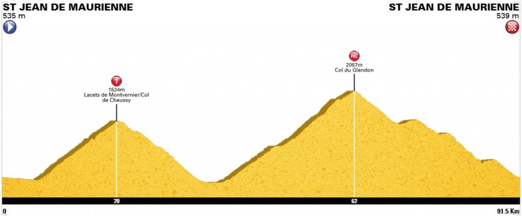 Alps stage6