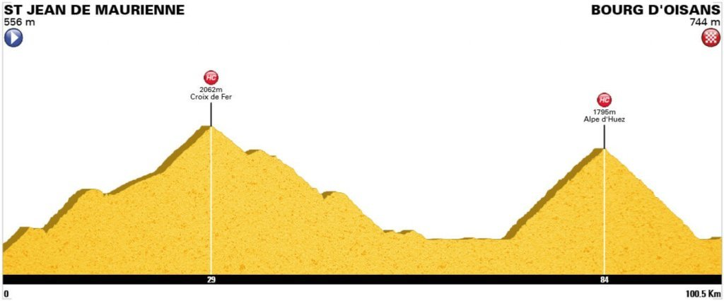 Alps stage7