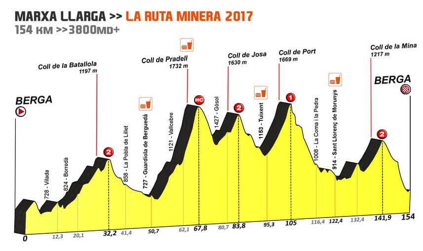 La ruta minera with Montefusco Cycling