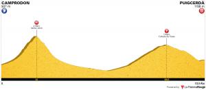 camprodon-puigcerda